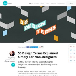 50 Design Terms Explained Simply For Non-Designers