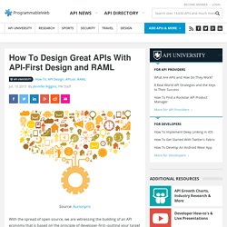 How To Design Great APIs With API-First Design and RAML