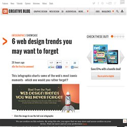 6 web design trends you may want to forget