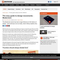 Understanding design movements: Modernism