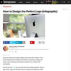 How to Design the Perfect Logo (Infographic)