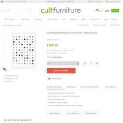 Cult Design Moda Dots Poster in White