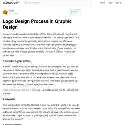 Logo Design Process in Graphic Design