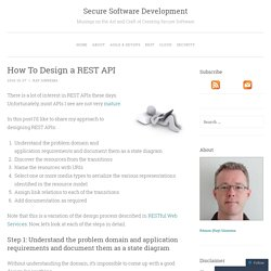 Secure Software Development
