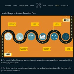 How to Design a Strategy Execution Plan