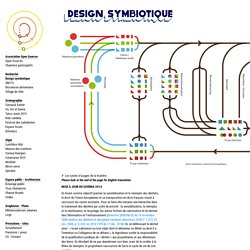 Design symbiotique