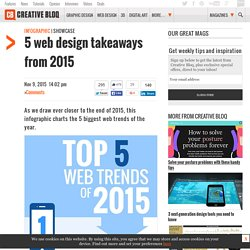 5 web design takeaways from 2015