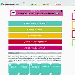Design Thinking en Español
