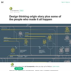 Design thinking origin story plus some of the people who made it all happen
