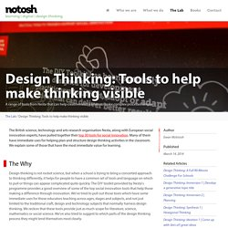 Design Thinking: Tools to help make thinking visible