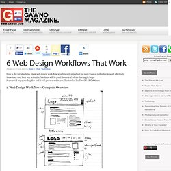 6 Web Design Workflows That Work