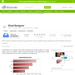 Chart Designer download