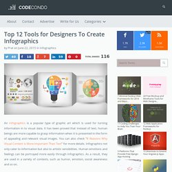 Top 12 Tools for Designers To Create Infographics