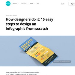 How designers do it: 15 easy steps to design an infographic from scratch – Learn