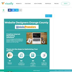 Website Design Services - Websitepromoters.com