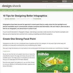 10 Tips for Designing Better Infographics