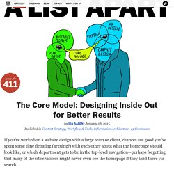 The Core Model: Designing Inside Out for Better Results