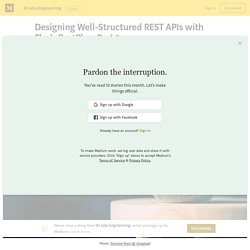 Designing Well-Structured REST APIs with Flask-RestPlus: Part 1