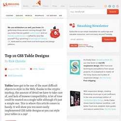 Top 10 CSS Table Designs | CSS, Events