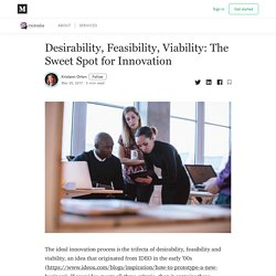 Desirability, Feasibility, Viability: The Sweet Spot for Innovation