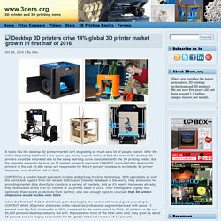 Desktop 3D printers drive 14 percent global 3D printer market growth in first half of 2016