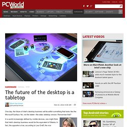 The future of the desktop is a tabletop