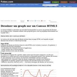 (Tuto) Dessiner un graph sur un Canvas HTML5