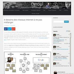 6 dessins des réseaux Internet à ne pas mélanger ⋆ Cyroul
