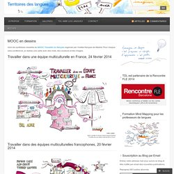 MOOC en dessins