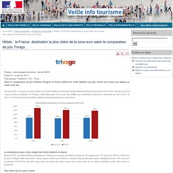 Volution du comportement des touristes en france pearltrees for Trivago comparateur hotel