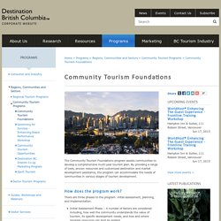 Destination British Columbia - Community Tourism Foundations