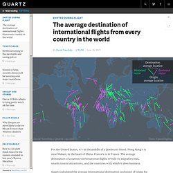 The average destination of international flights from every country in the world
