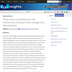 Three camps, one destination: the intersections of research data management, FAIR and Open