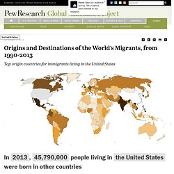 Origins and Destinations of the World's Migrants, from 1990-2013