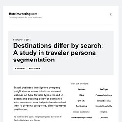 Business Traveler Market Segmentation Study