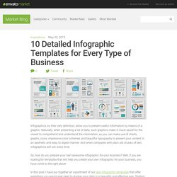 10 Detailed Infographic Templates for Every Type of Business