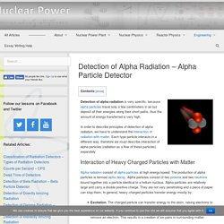 Detection of Alpha Radiation - Alpha Particle Detector