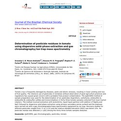 J. Braz. Chem. Soc. vol.22 no.9 São Paulo Sept. 2011 Determination of pesticide residues in tomato using dispersive solid-phase
