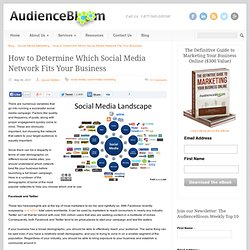 How to Determine Which Social Media Network Fits Your Business