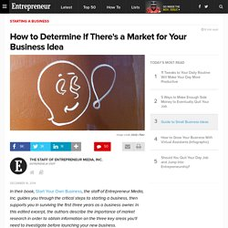 How to Determine If There's a Market for Your Business Idea