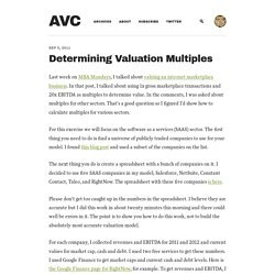 Determining Valuation Multiples
