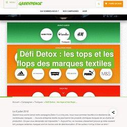 Défi Detox : les tops et les flops des marques textiles