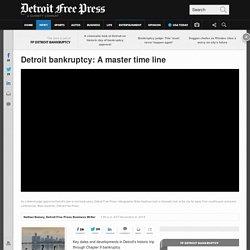 Detroit bankruptcy: A master time line