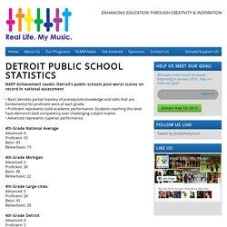 Detroit Public School Statistics
