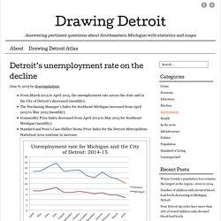 Detroit's unemployment rate on the decline