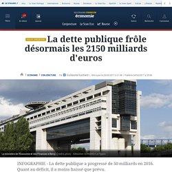 La dette publique frôle désormais les 2150milliards d'euros