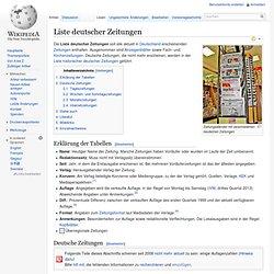 Liste deutscher Zeitungen
