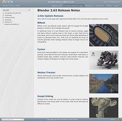 Dev:Ref/Release Notes/2.63