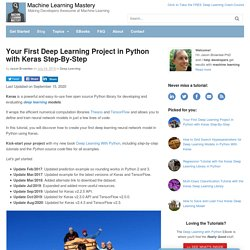 Develop Your First Neural Network in Python With Keras Step-By-Step