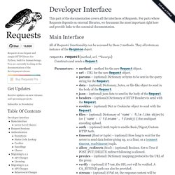 Developer Interface — Requests 2.7.0 documentation
